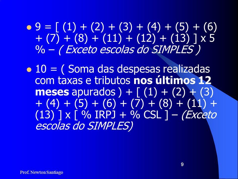9 = [ (1) + (2) + (3) + (4) + (5) + (6) + (7) + (8) + (11) + (12) + (13) ] x 5 % – ( Exceto escolas do SIMPLES )